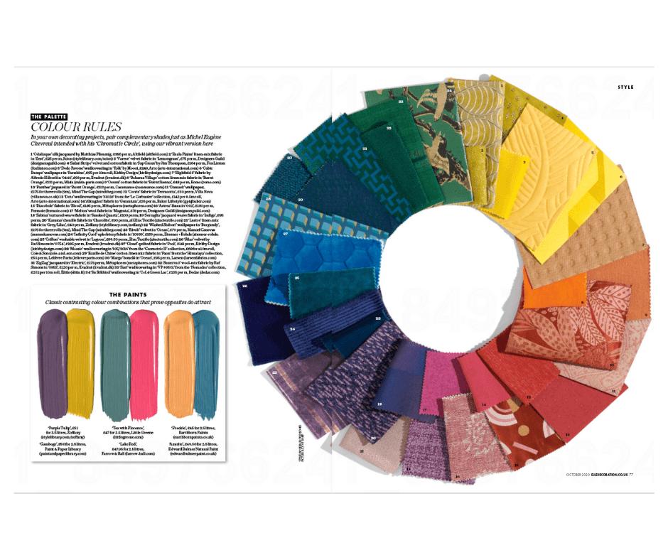 Most known interior design magazines-elle decor